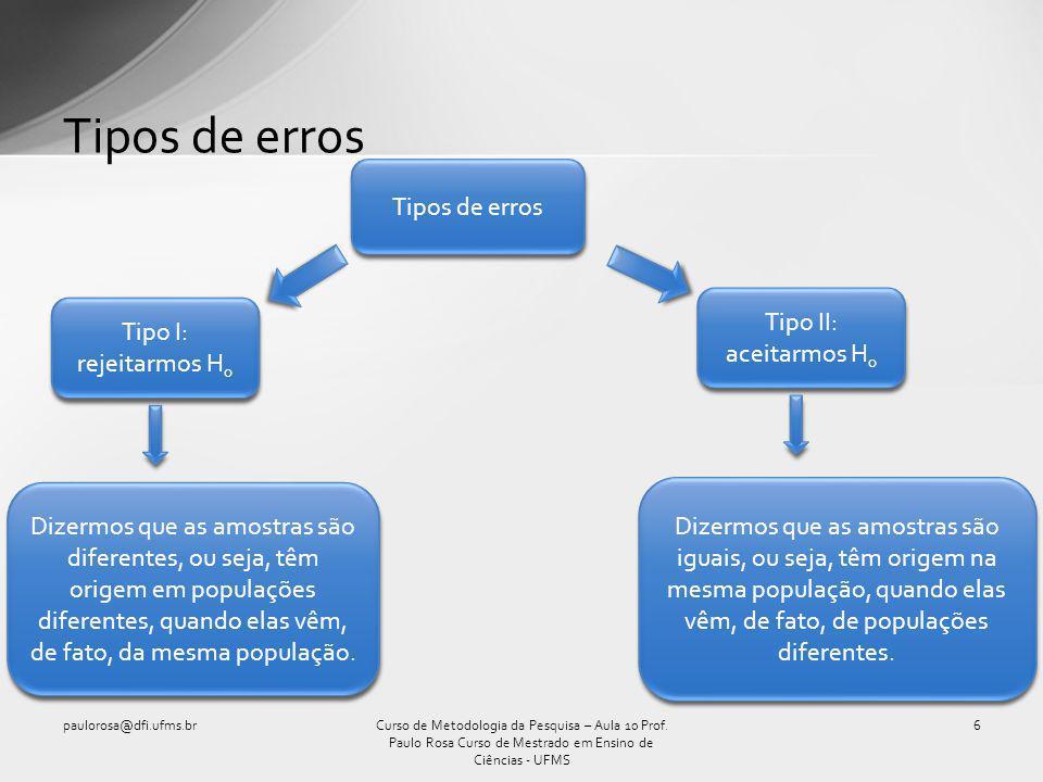 Tipos de erros Curso de Metodologia da Pesquisa – Aula 10 Prof. Paulo Rosa Curso de Mestrado em Ensino de Ciências - UFMS paulorosa@dfi.ufms.br6 Tipos