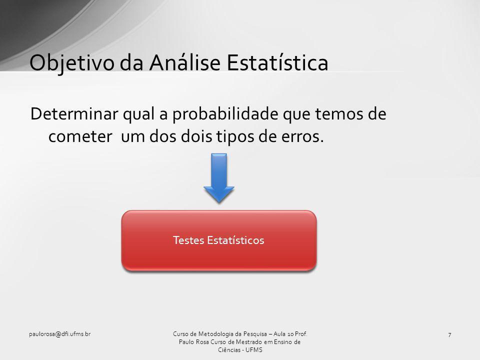 Objetivo da Análise Estatística Determinar qual a probabilidade que temos de cometer um dos dois tipos de erros. Curso de Metodologia da Pesquisa – Au