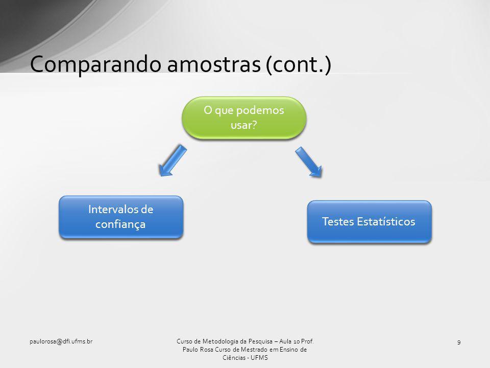 Comparando amostras (cont.) paulorosa@dfi.ufms.br9Curso de Metodologia da Pesquisa – Aula 10 Prof. Paulo Rosa Curso de Mestrado em Ensino de Ciências