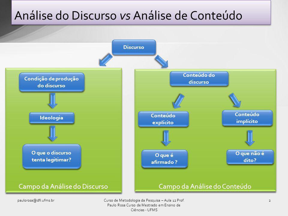 Outros tipos de análise de conteúdo - Análise de Enunciação (cont.) paulorosa@dfi.ufms.br13Curso de Metodologia da Pesquisa – Aula 12 Prof.