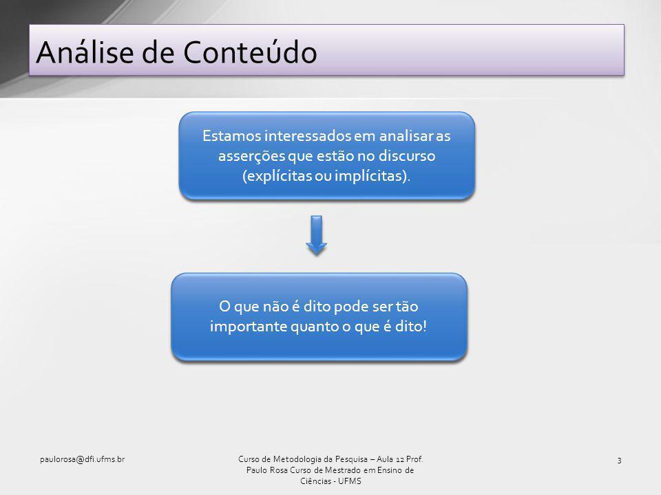 Análise de Conteúdo paulorosa@dfi.ufms.br3Curso de Metodologia da Pesquisa – Aula 12 Prof.