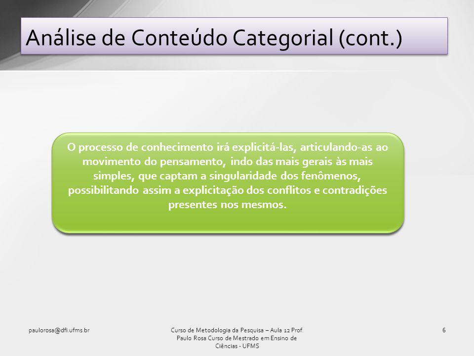 Análise de Conteúdo Categorial (cont.) paulorosa@dfi.ufms.br7Curso de Metodologia da Pesquisa – Aula 12 Prof.