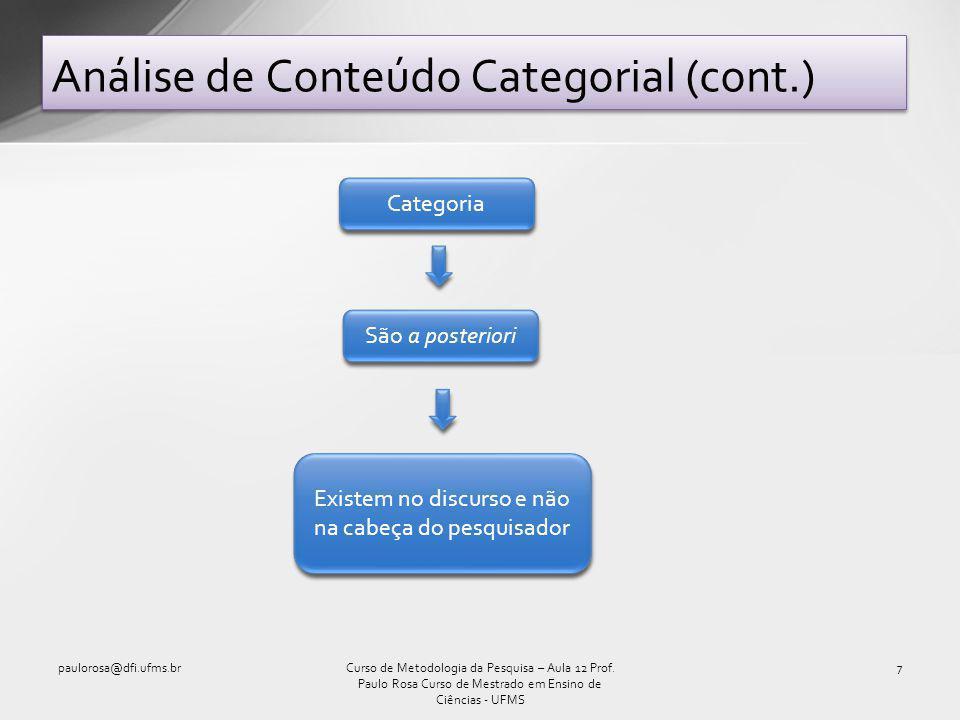 Análise de Conteúdo Categorial - Método paulorosa@dfi.ufms.br8Curso de Metodologia da Pesquisa – Aula 12 Prof.