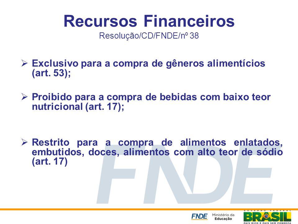 Recursos Financeiros Resolução/CD/FNDE/nº 38 Exclusivo para a compra de gêneros alimentícios (art. 53); Proibido para a compra de bebidas com baixo te