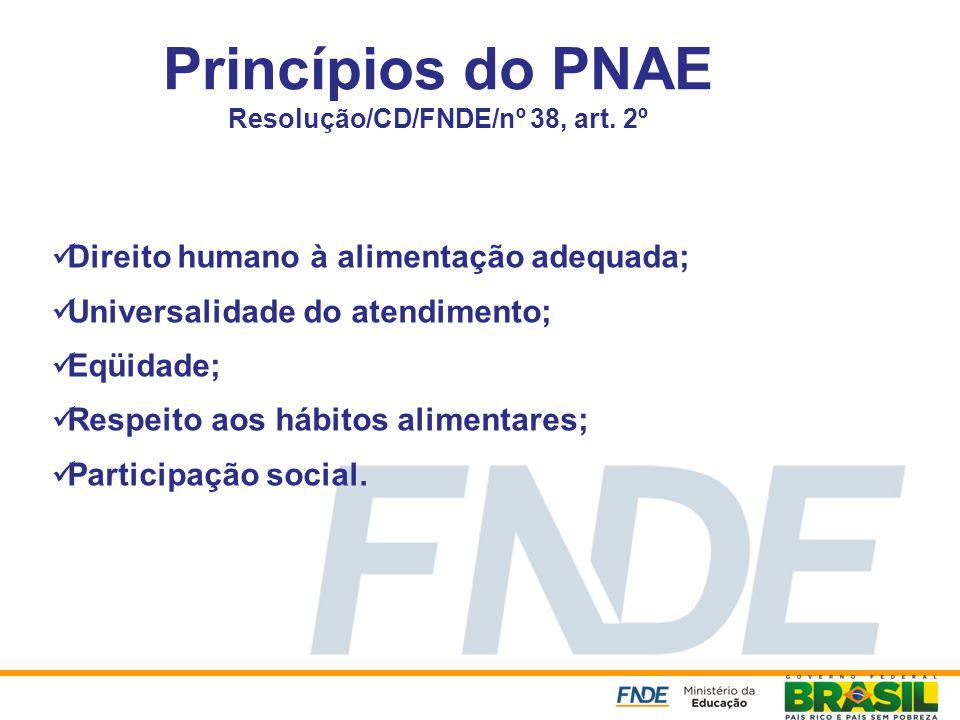 Direito humano à alimentação adequada; Universalidade do atendimento; Eqüidade; Respeito aos hábitos alimentares; Participação social. Princípios do P