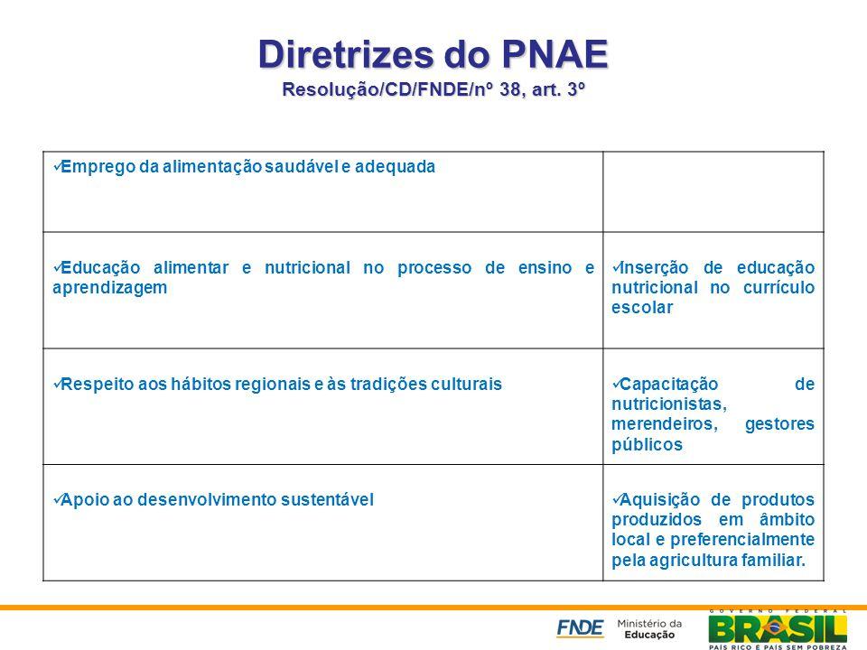 Diretrizes do PNAE Resolução/CD/FNDE/nº 38, art. 3º Emprego da alimentação saudável e adequada Educação alimentar e nutricional no processo de ensino