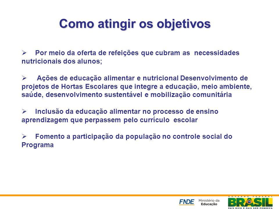 Clientela Atendida Resolução/CD/FNDE/nº 38, art.