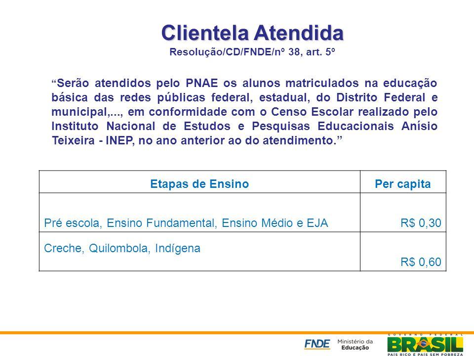 Clientela Atendida Resolução/CD/FNDE/nº 38, art. 5º Serão atendidos pelo PNAE os alunos matriculados na educação básica das redes públicas federal, es