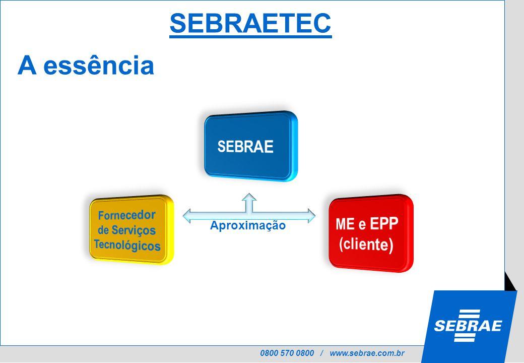 0800 570 0800 / www.sebrae.com.br SEBRAETEC A essência Aproximação