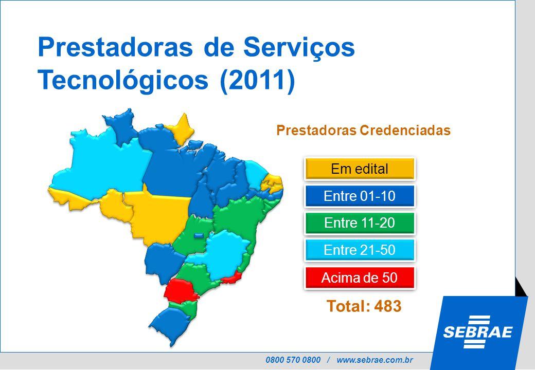 0800 570 0800 / www.sebrae.com.br Acima de 50 Entre 21-50 Entre 11-20 Entre 01-10 Total: 483 Em edital Prestadoras de Serviços Tecnológicos (2011) Prestadoras Credenciadas
