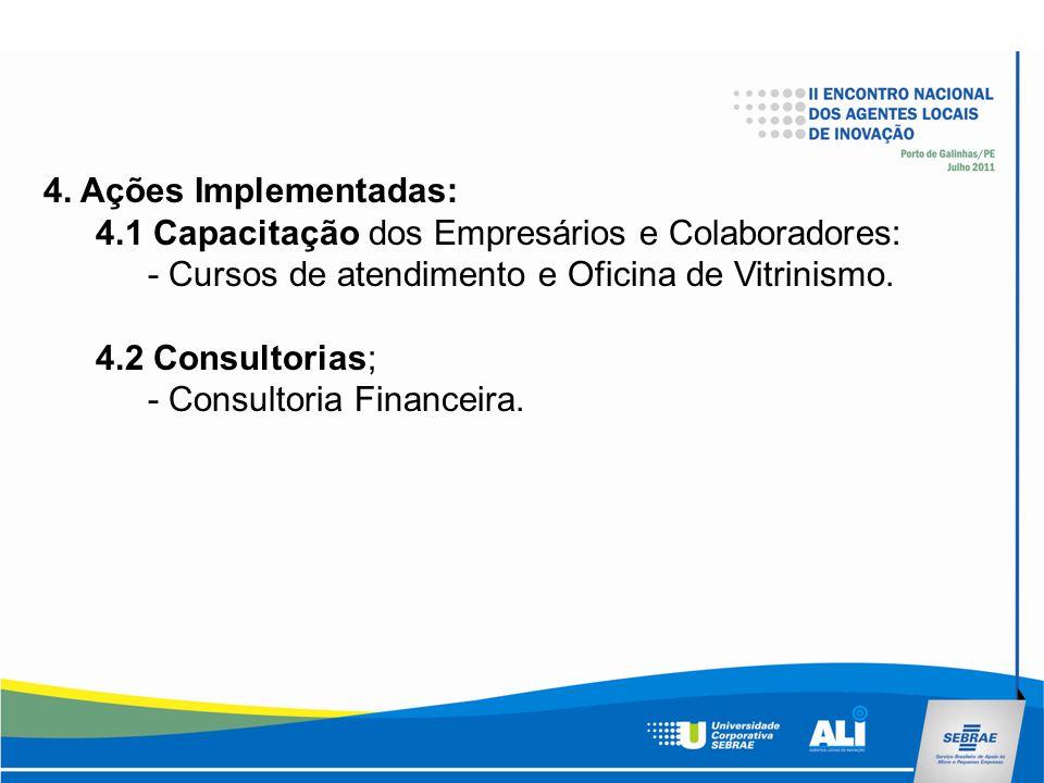 4. Ações Implementadas: 4.1 Capacitação dos Empresários e Colaboradores: - Cursos de atendimento e Oficina de Vitrinismo. 4.2 Consultorias; - Consulto