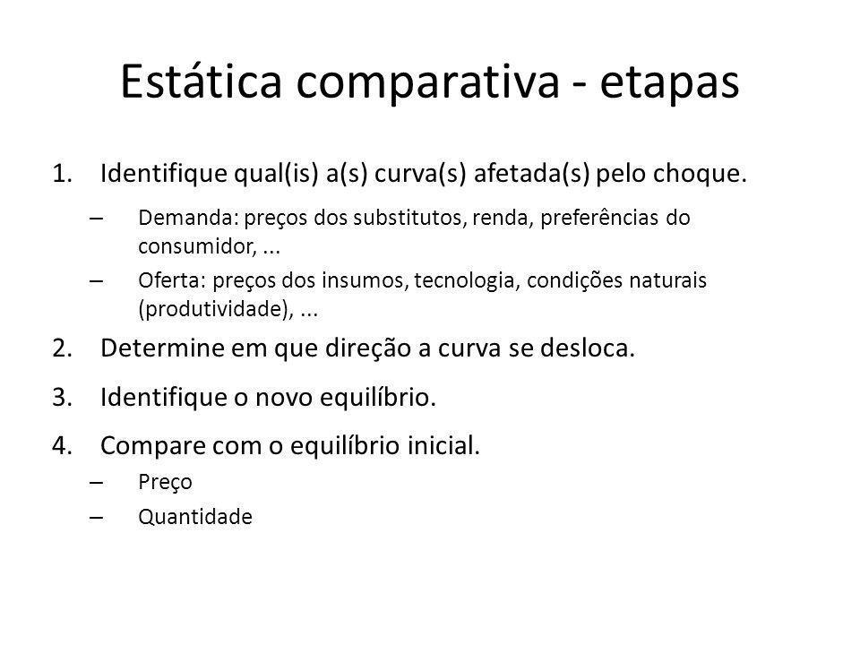 Estática comparativa - etapas 1.Identifique qual(is) a(s) curva(s) afetada(s) pelo choque. – Demanda: preços dos substitutos, renda, preferências do c