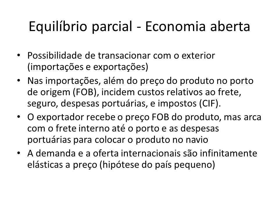 Equilíbrio parcial - Economia aberta Possibilidade de transacionar com o exterior (importações e exportações) Nas importações, além do preço do produt