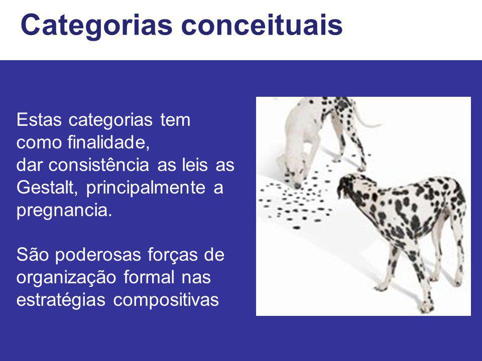 Categorias conceituais Estas categorias tem como finalidade, dar consistência as leis as Gestalt, principalmente a pregnancia. São poderosas forças de