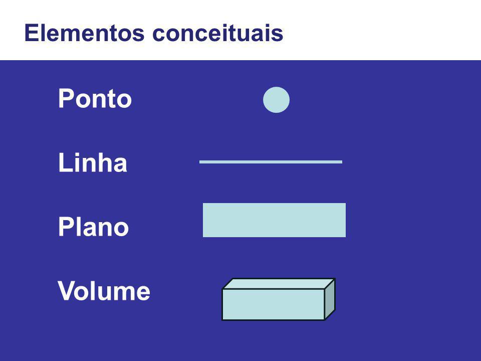 Elementos conceituais Ponto Linha Plano Volume
