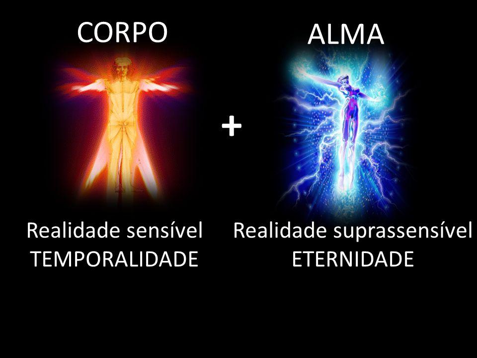 CORPO ALMA Realidade sensível TEMPORALIDADE Realidade suprassensível ETERNIDADE +