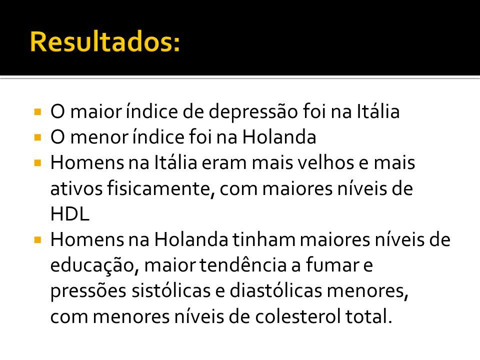  O maior índice de depressão foi na Itália  O menor índice foi na Holanda  Homens na Itália eram mais velhos e mais ativos fisicamente, com maiores níveis de HDL  Homens na Holanda tinham maiores níveis de educação, maior tendência a fumar e pressões sistólicas e diastólicas menores, com menores níveis de colesterol total.