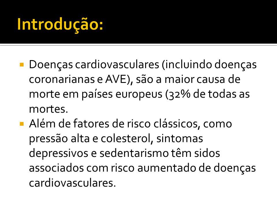  Estudos em pacientes com infarto do miocárdio  1/3 de de pacientes pós infarto tinham depressão.