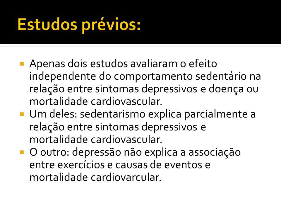  Apenas dois estudos avaliaram o efeito independente do comportamento sedentário na relação entre sintomas depressivos e doença ou mortalidade cardiovascular.
