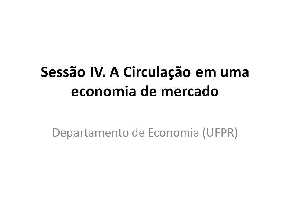 Sessão IV. A Circulação em uma economia de mercado Departamento de Economia (UFPR)