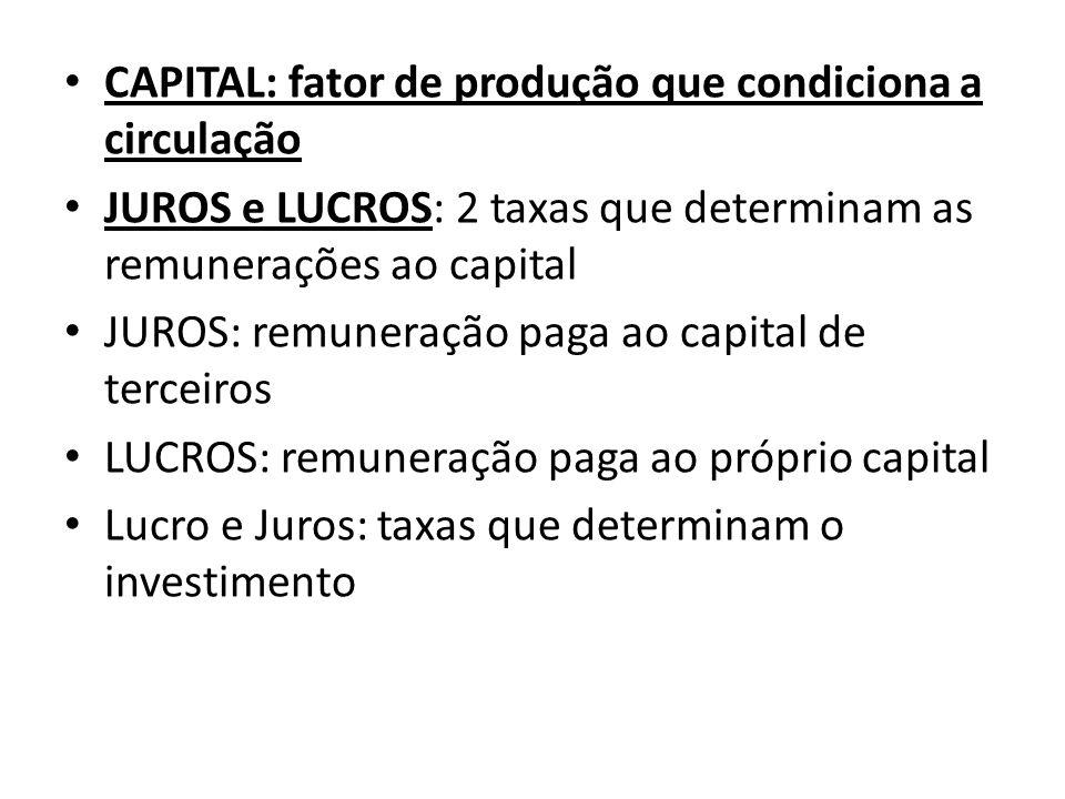 CAPITAL: fator de produção que condiciona a circulação JUROS e LUCROS: 2 taxas que determinam as remunerações ao capital JUROS: remuneração paga ao capital de terceiros LUCROS: remuneração paga ao próprio capital Lucro e Juros: taxas que determinam o investimento