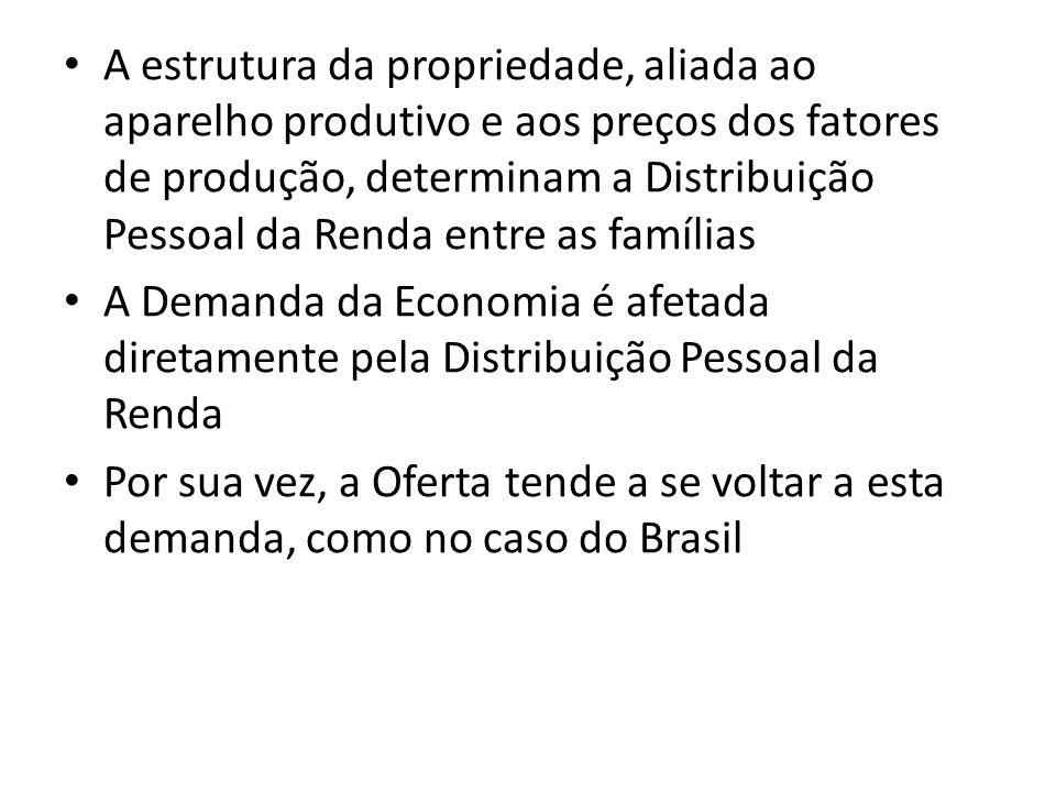 A estrutura da propriedade, aliada ao aparelho produtivo e aos preços dos fatores de produção, determinam a Distribuição Pessoal da Renda entre as famílias A Demanda da Economia é afetada diretamente pela Distribuição Pessoal da Renda Por sua vez, a Oferta tende a se voltar a esta demanda, como no caso do Brasil