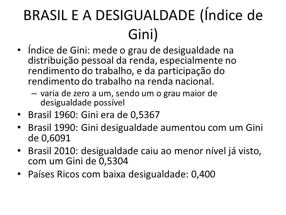 BRASIL E A DESIGUALDADE (Índice de Gini) Índice de Gini: mede o grau de desigualdade na distribuição pessoal da renda, especialmente no rendimento do trabalho, e da participação do rendimento do trabalho na renda nacional.