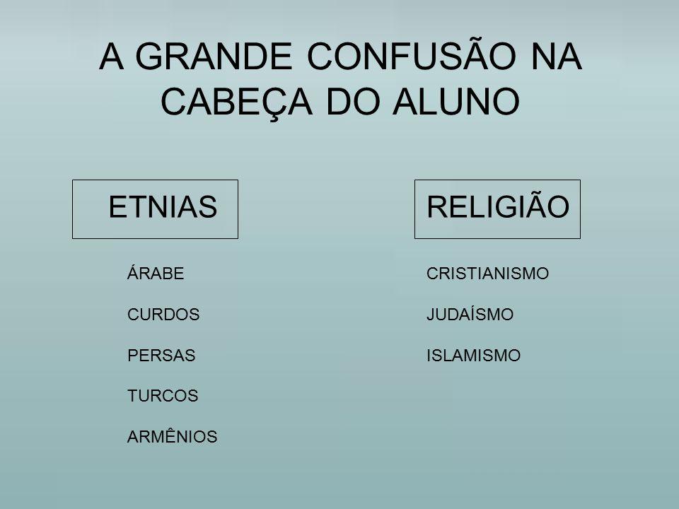 A GRANDE CONFUSÃO NA CABEÇA DO ALUNO ETNIAS RELIGIÃO ÁRABE CURDOS PERSAS TURCOS ARMÊNIOS CRISTIANISMO JUDAÍSMO ISLAMISMO
