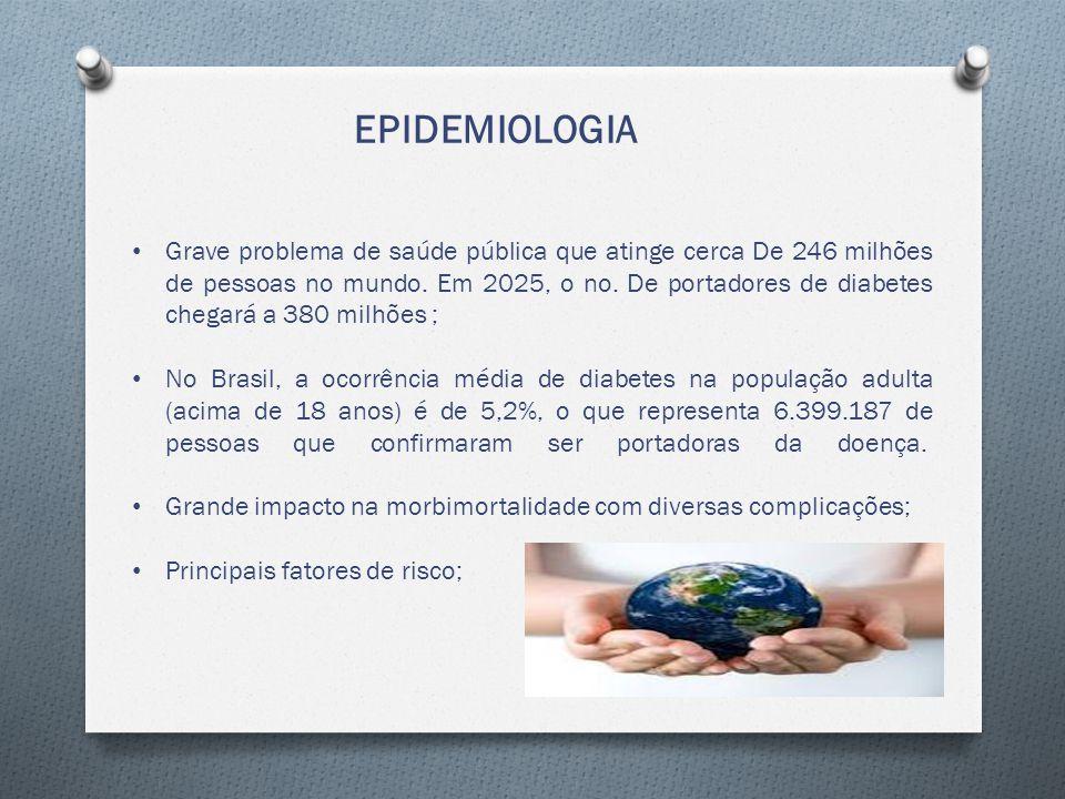 EPIDEMIOLOGIA Grave problema de saúde pública que atinge cerca De 246 milhões de pessoas no mundo.