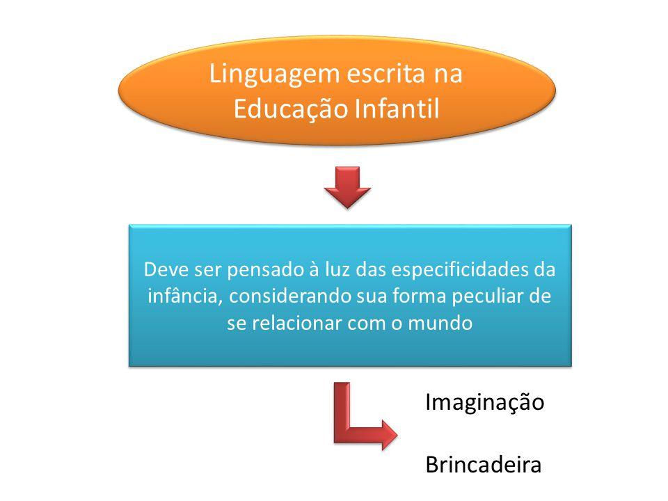 Durante a brincadeira a criança não aprende apenas a brincar, ela se desenvolve socialmente, adquirindo novas aptidões que são requisitos fundamentais para o convívio social.
