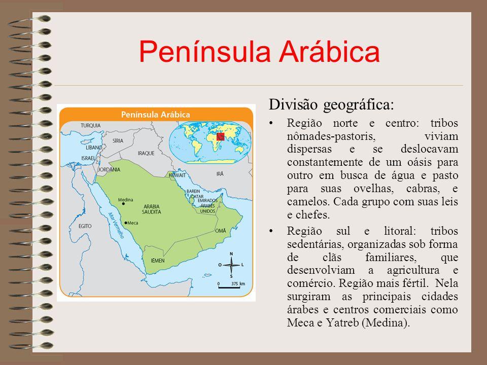 Península Arábica Divisão geográfica: Região norte e centro: tribos nômades-pastoris, viviam dispersas e se deslocavam constantemente de um oásis para