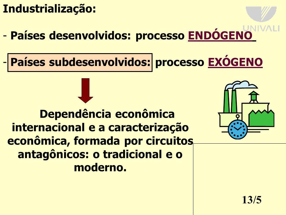 13/5 Dependência econômica internacional e a caracterização econômica, formada por circuitos antagônicos: o tradicional e o moderno.