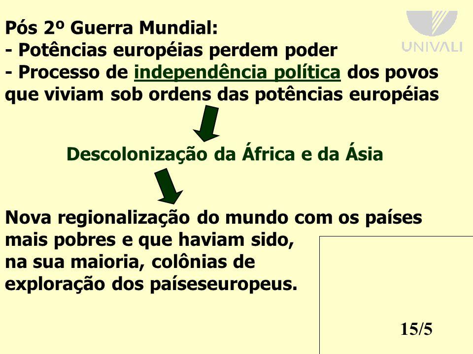 15/5 Nova regionalização do mundo com os países mais pobres e que haviam sido, na sua maioria, colônias de exploração dos paíseseuropeus.