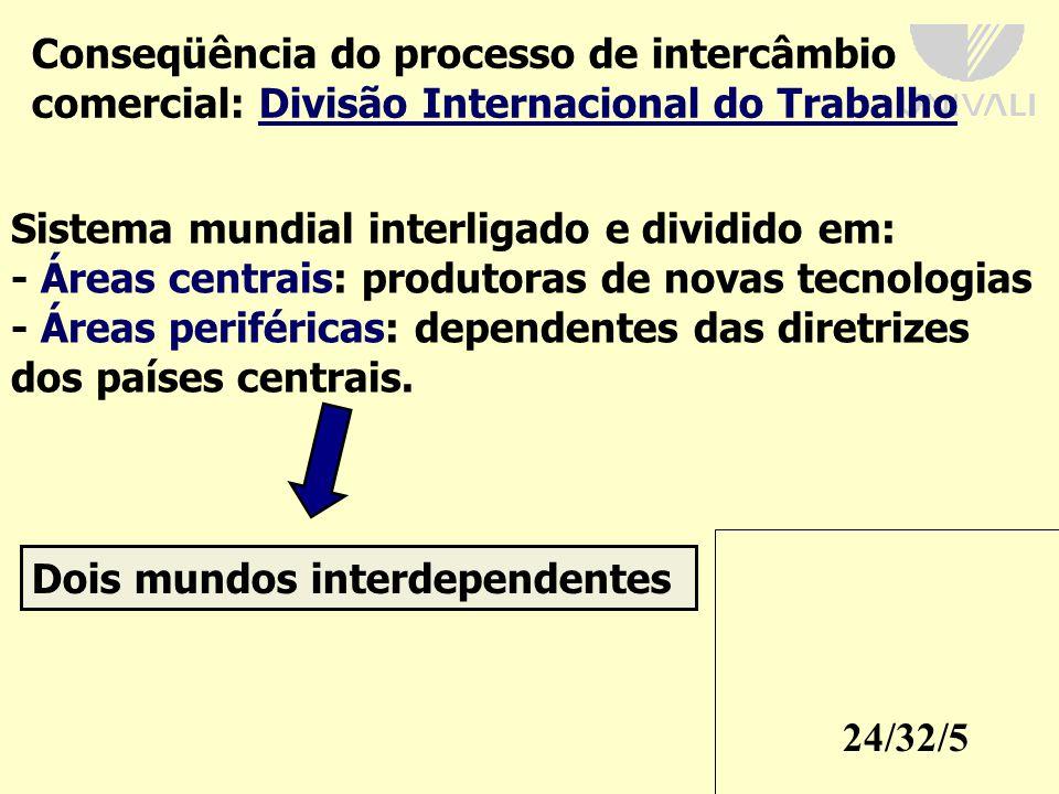 24/32/5 Dois mundos interdependentes Conseqüência do processo de intercâmbio comercial: Divisão Internacional do Trabalho Sistema mundial interligado e dividido em: - Áreas centrais: produtoras de novas tecnologias - Áreas periféricas: dependentes das diretrizes dos países centrais.