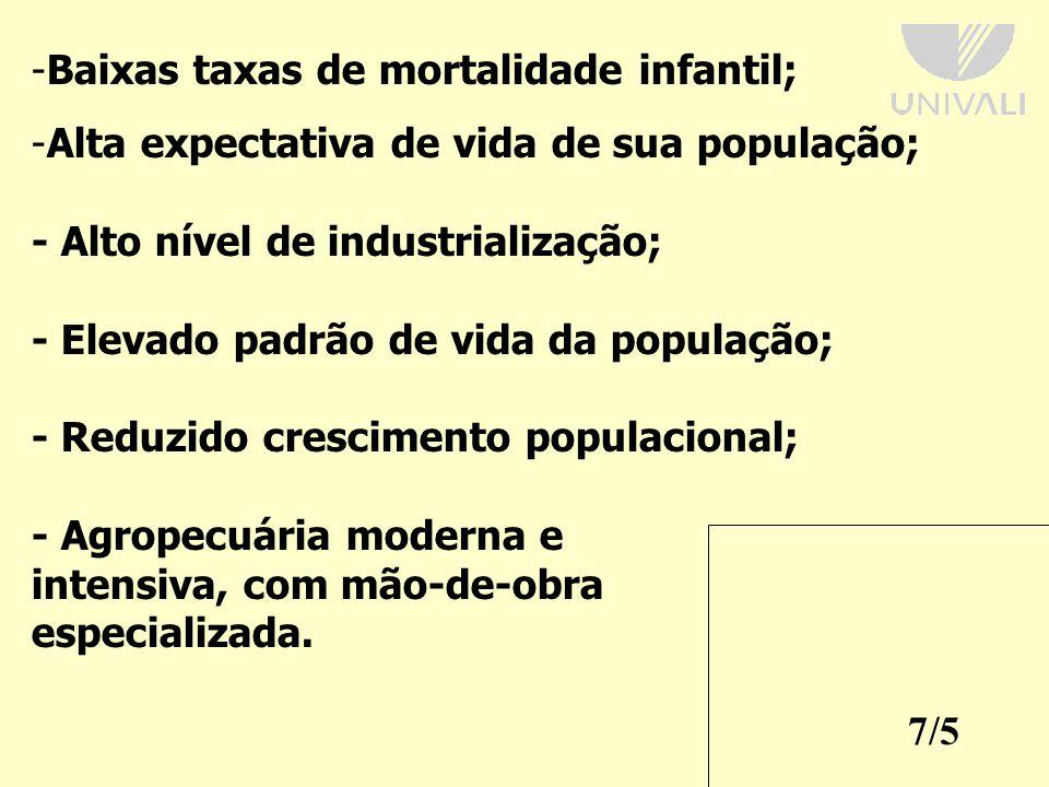 7/5 -Baixas taxas de mortalidade infantil; -Alta expectativa de vida de sua população; - Alto nível de industrialização; - Elevado padrão de vida da população; - Reduzido crescimento populacional; - Agropecuária moderna e intensiva, com mão-de-obra especializada.