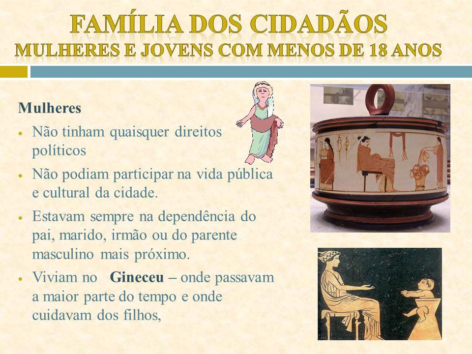 Homens livres; Maiores de 18 anos; Com serviço militar cumprido Filhos de pai e mãe ateniense. Tinham direitos políticos e só eles podiam participar n