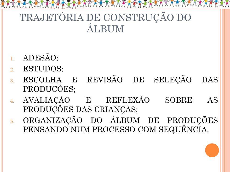 TRAJETÓRIA DE CONSTRUÇÃO DO ÁLBUM 1.ADESÃO; 2. ESTUDOS; 3.