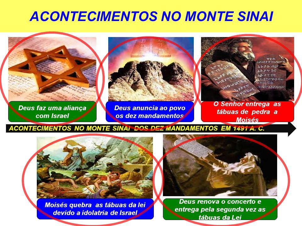 ACONTECIMENTOS NO MONTE SINAI ACONTECIMENTOS NO MONTE SINAI DOS DEZ MANDAMENTOS EM 1491 A.