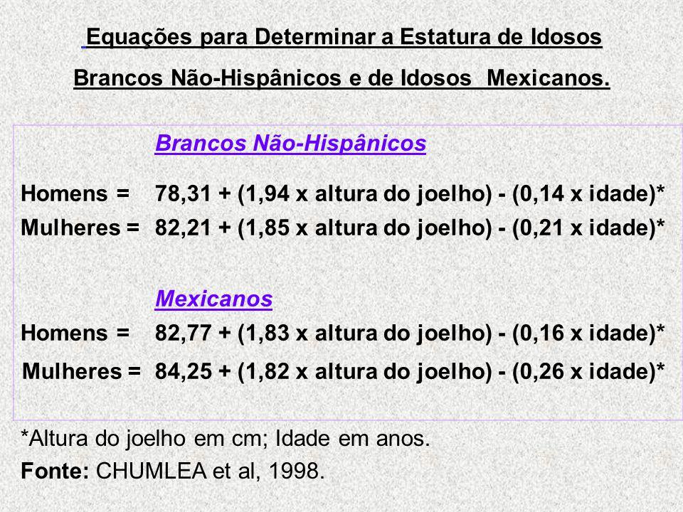 Equações para Determinar a Estatura de Idosos Brancos Não-Hispânicos e de Idosos Mexicanos.