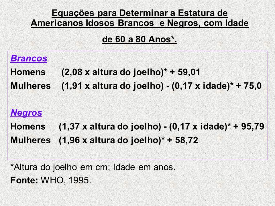 Equações para Determinar a Estatura de Americanos Idosos Brancos e Negros, com Idade de 60 a 80 Anos*.