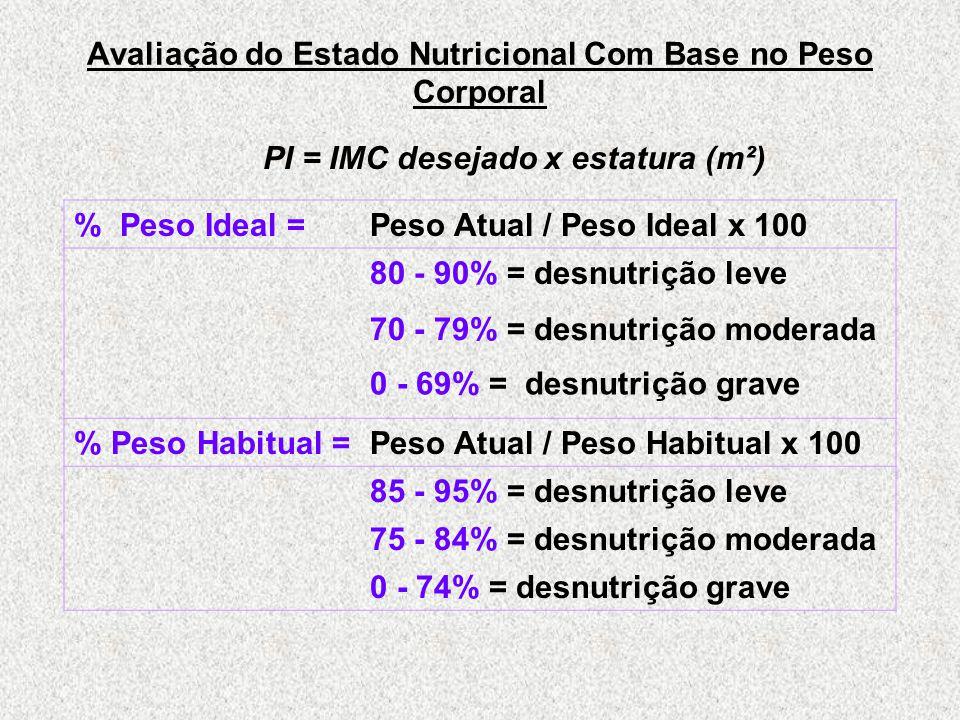 Avaliação do Estado Nutricional Com Base no Peso Corporal % Peso Ideal =Peso Atual / Peso Ideal x 100 80 - 90% = desnutrição leve 70 - 79% = desnutrição moderada 0 - 69% = desnutrição grave % Peso Habitual =Peso Atual / Peso Habitual x 100 85 - 95% = desnutrição leve 75 - 84% = desnutrição moderada 0 - 74% = desnutrição grave PI = IMC desejado x estatura (m²)