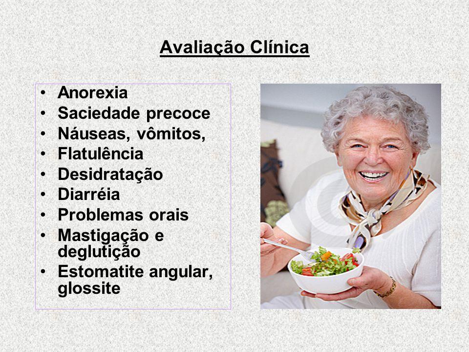 Avaliação Clínica Anorexia Saciedade precoce Náuseas, vômitos, Flatulência Desidratação Diarréia Problemas orais Mastigação e deglutição Estomatite angular, glossite