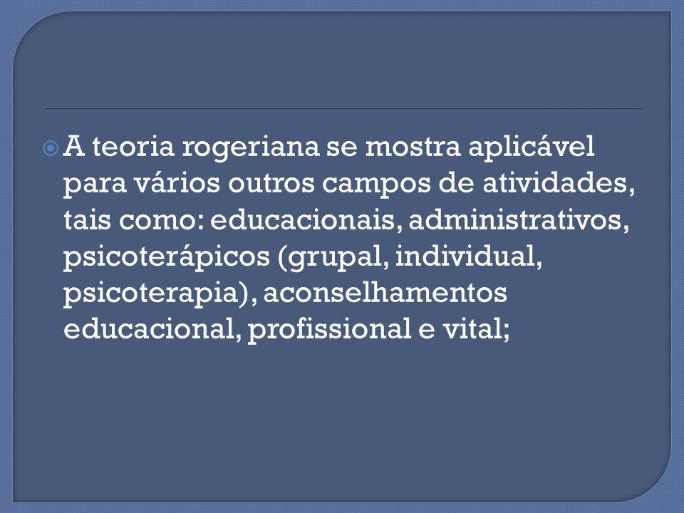  A teoria rogeriana se mostra aplicável para vários outros campos de atividades, tais como: educacionais, administrativos, psicoterápicos (grupal, in