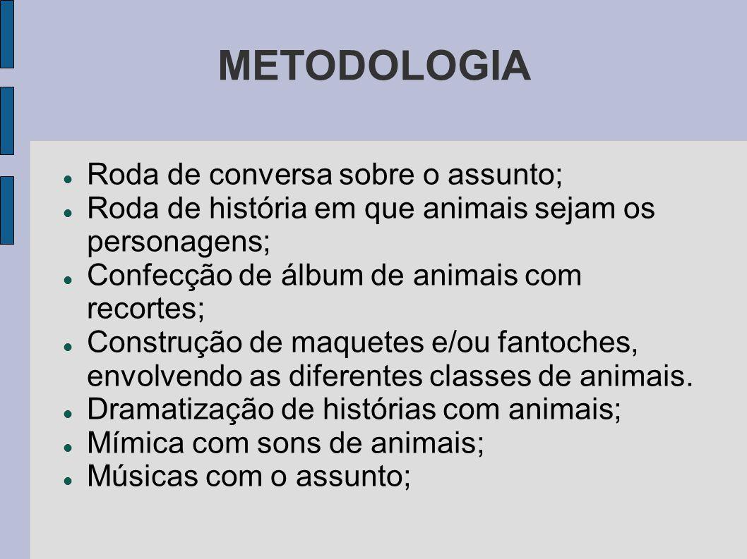 METODOLOGIA Roda de conversa sobre o assunto; Roda de história em que animais sejam os personagens; Confecção de álbum de animais com recortes; Constr