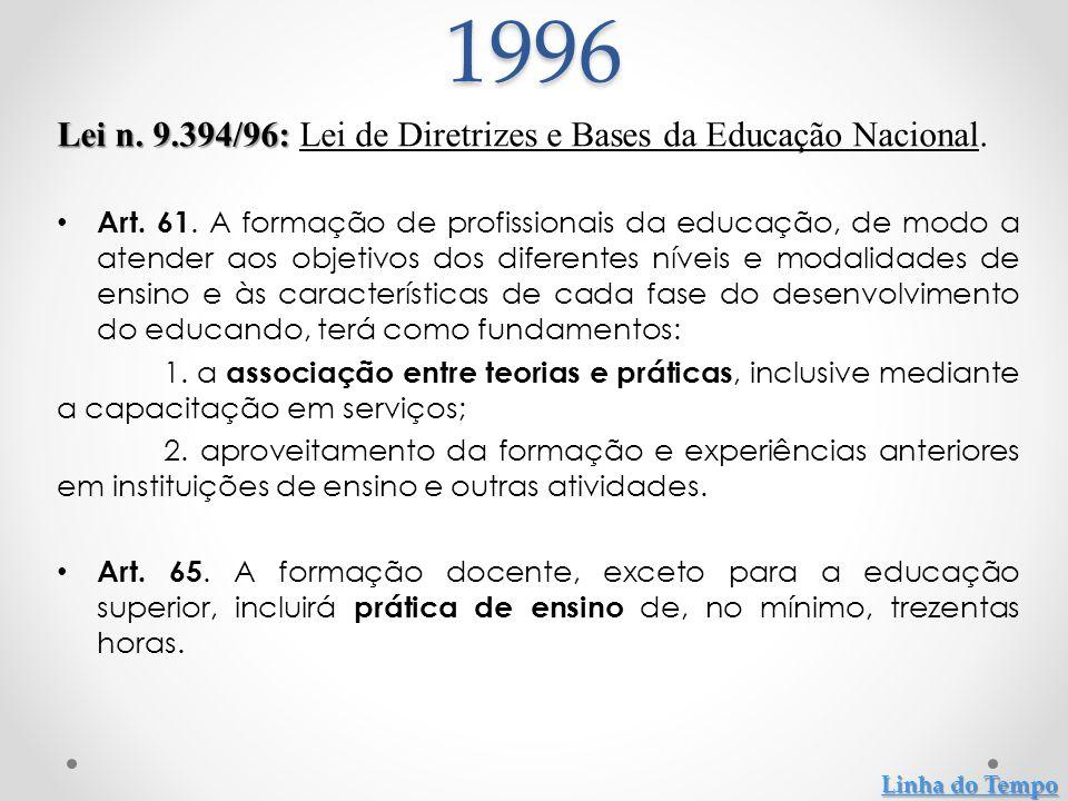 1996 Lei n. 9.394/96: Lei n. 9.394/96: Lei de Diretrizes e Bases da Educação Nacional. Art. 61. A formação de profissionais da educação, de modo a ate