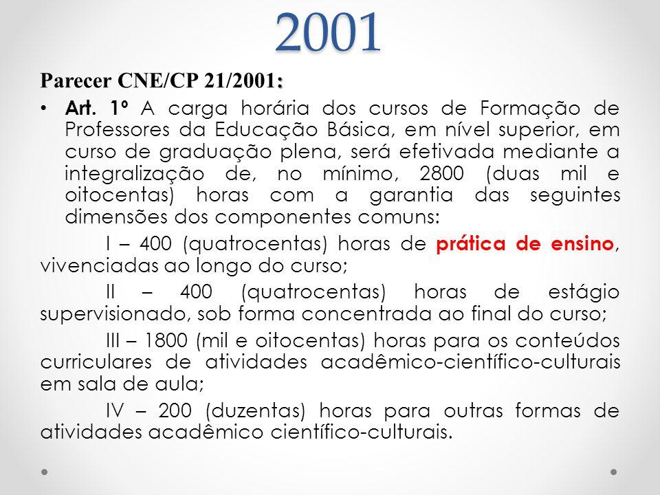 : Parecer CNE/CP 21/2001: Art. 1º A carga horária dos cursos de Formação de Professores da Educação Básica, em nível superior, em curso de graduação p