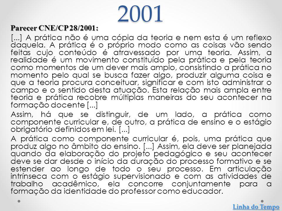 Parecer CNE/CP 28/2001: [...] A prática não é uma cópia da teoria e nem esta é um reflexo daquela. A prática é o próprio modo como as coisas vão sendo