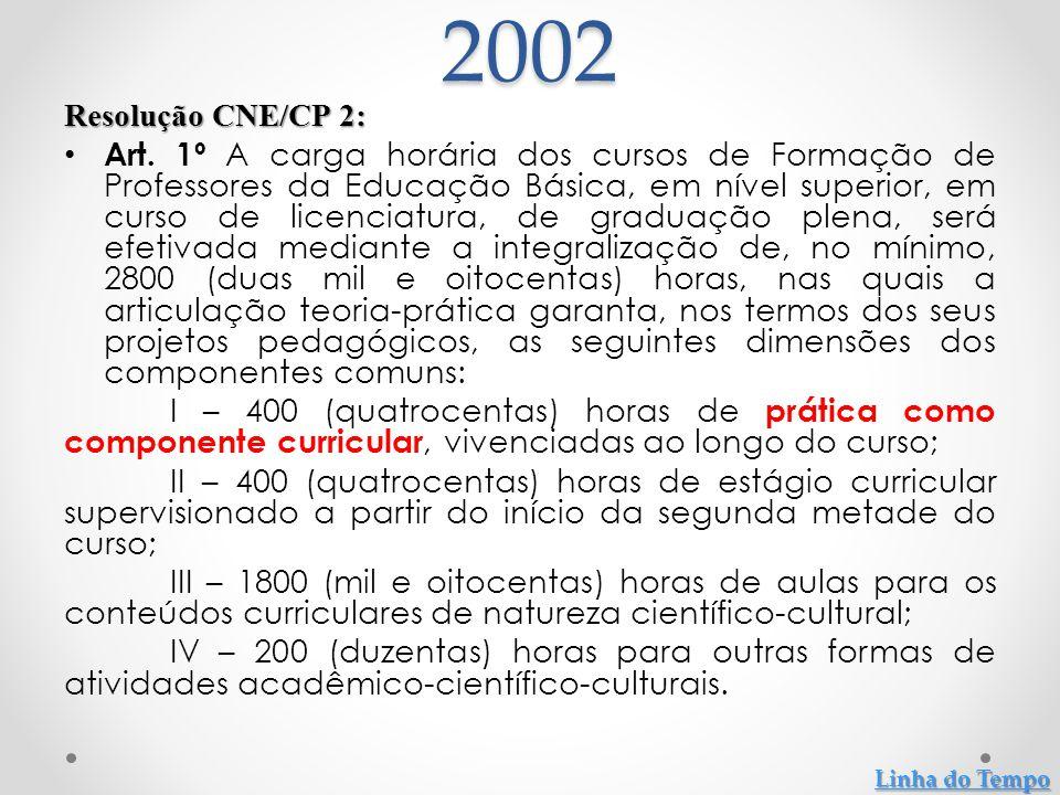 Resolução CNE/CP 2: Art. 1º A carga horária dos cursos de Formação de Professores da Educação Básica, em nível superior, em curso de licenciatura, de