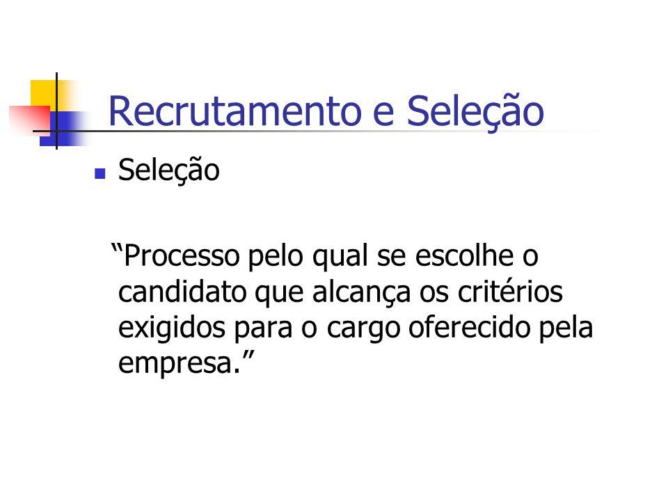 Recrutamento interno 1.Solicitação de abertura de vaga para o setor de RH da Algar Tecnologia 2.