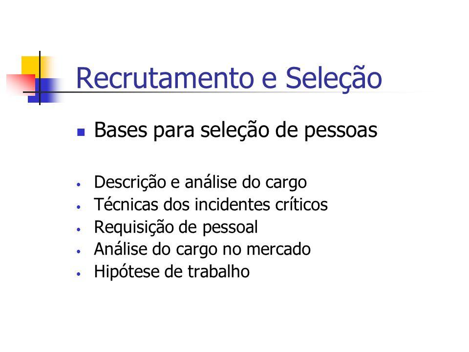 Recrutamento e Seleção Recrutamento externo 1.